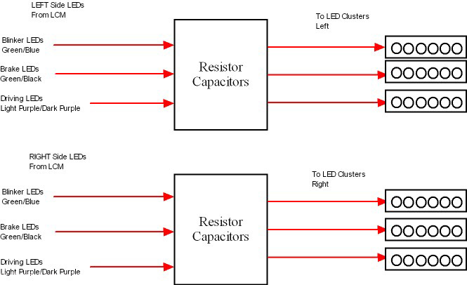 Brake Light Led Load Resistor Wiring Diagram from argyrides.eu
